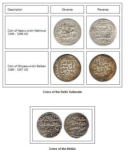 Coins-RBI